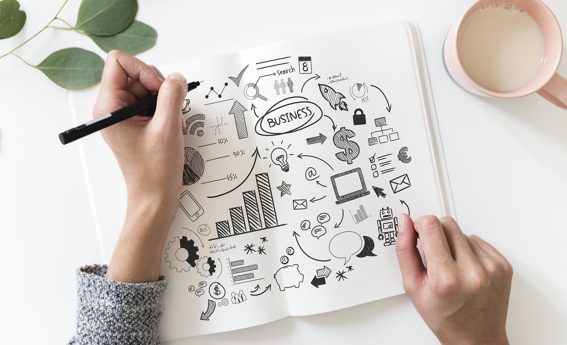 Marketing stratégia alap a célok eléréséhez